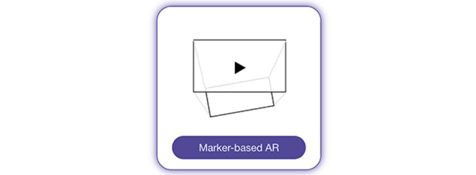 Development of Marker-Based AR